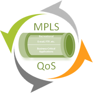 SmartBand delivers MPLS QoS