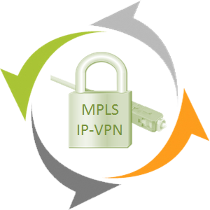 IP-VPN Secure Bandwidth